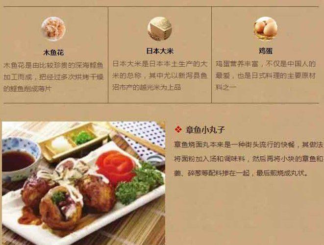 美食日式料理 餐饮类微信模板
